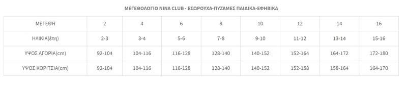 Μεγεθολόγιο Παιδικών Nina Club
