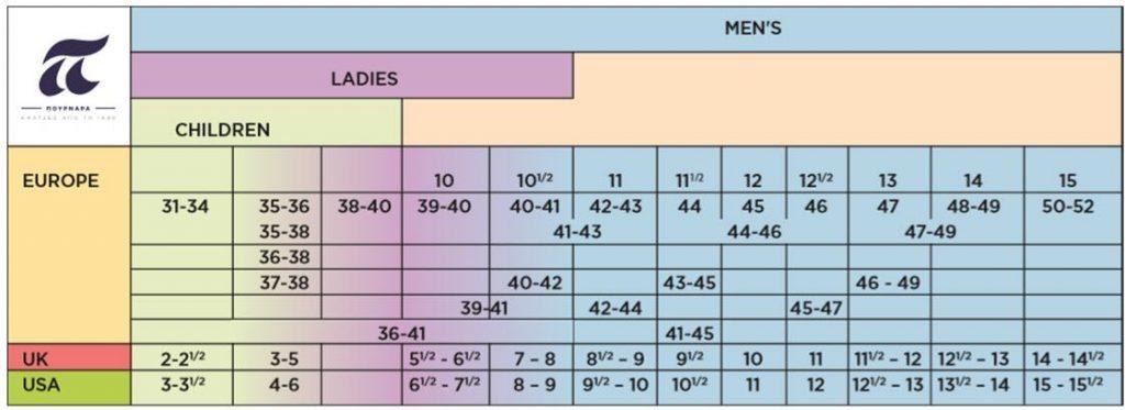 pournara size chart